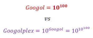 Googol vs Googolplex