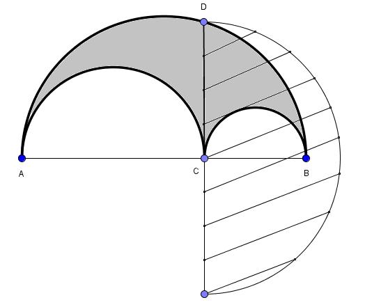 Proporció d'àrees